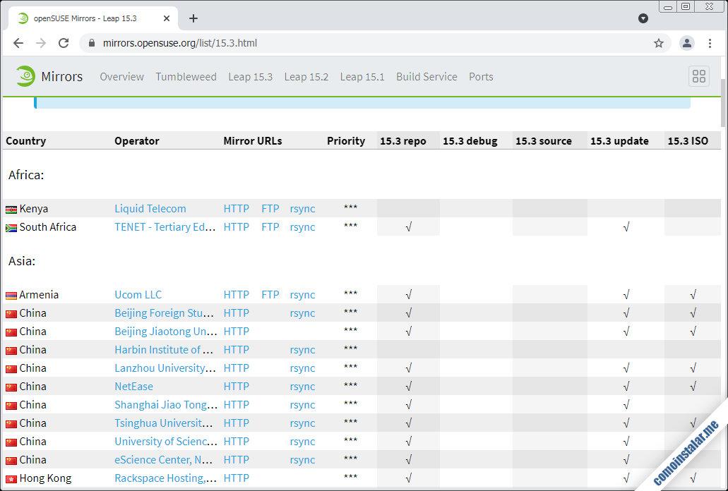 como configurar openSUSE Leap 15.2 para utilizar un proxy